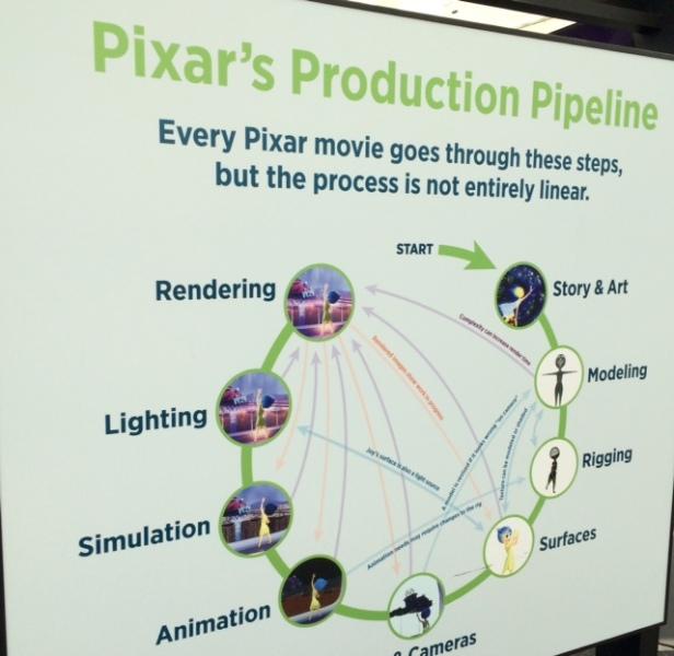 Pixar22